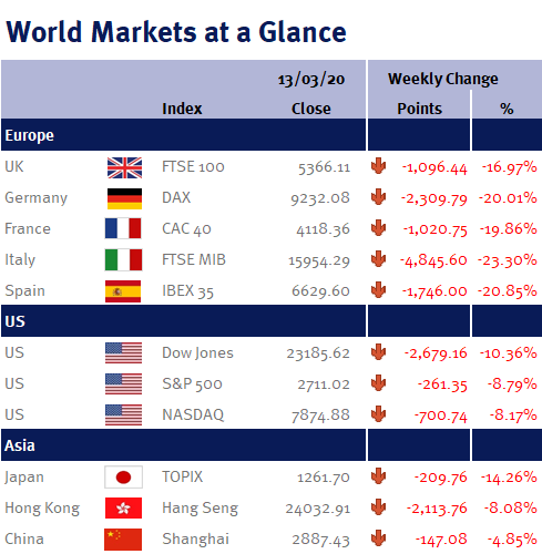 World Markets at a Glance v2