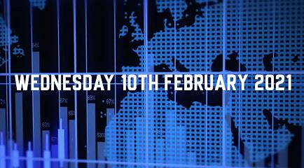 Market Update - 10th February 2021.