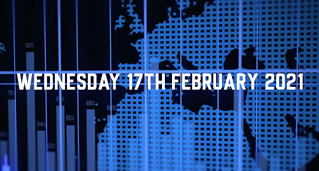 Market Update – 17th February 2021.