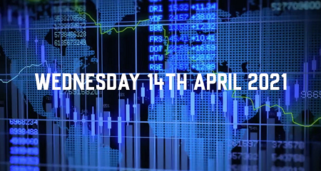 Market Update – 14th April 2021.