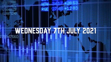 Market Update – 7th July 2021.