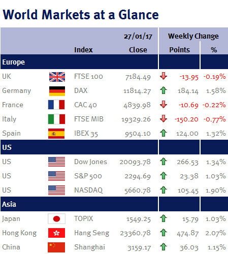 Weekly Options Webinar teaches weekly options trading strategies