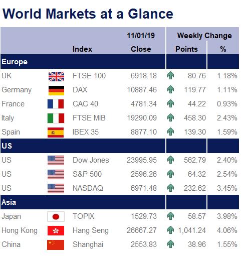 World-Markets-at-a-Glance-44