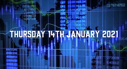 Market Update - 14th January 2021.