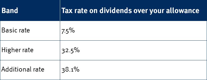 Dividend tax allowance